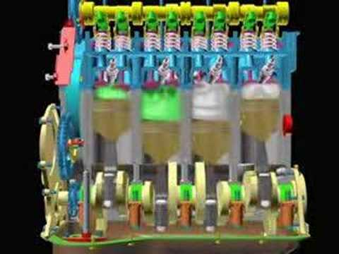 Car engine- main structure components - 3D animation - YouTube