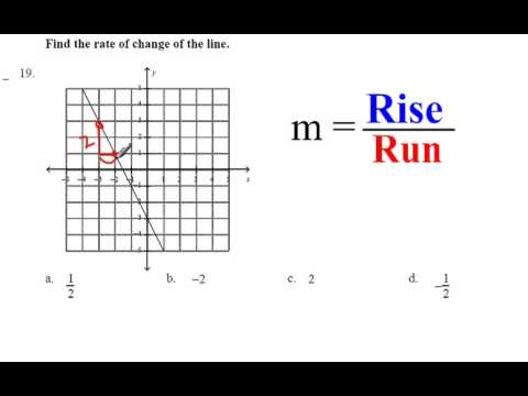 Finding Slope Rate Of Change Using Rise Over Run Youtube