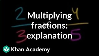 Multiplying two fractions: aฑ explanation | Fractions | Pre-Algebra | Khan Academy