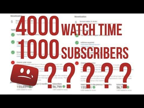Kenapa Harus 4000 Watch Time Dan 1000 Subscribers Untuk Adsense - Kreator Dalam Berita
