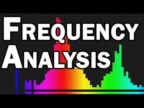 How to Use Frequency Analysis In Audacity During the Mixing