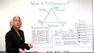 What Is Risk Management In Projects?