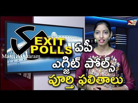 ఏపీ ఎగ్జిట్ పోల్స్ పూర్తి ఫలితాలు  | Ap Exit Polls Final Results | Mana Aksharam