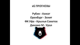 xG прогнозы на РПЛ. часть 1. Динамо М - Урал, Тамбов - Спартак М, Рубин - Ахмат