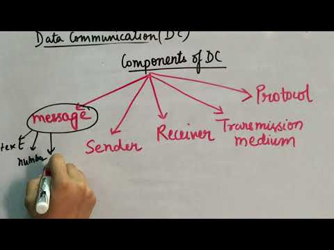 DCN [Components of data communication] PART2