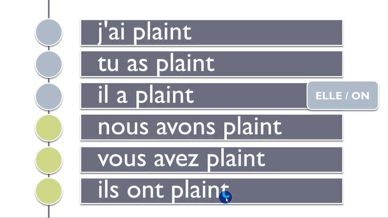 Learn French Today The Tricky Verbs Conjugated Plaindre Youtube