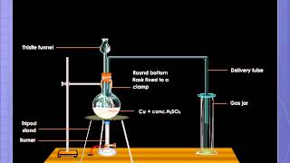 Laboratory Preparation of Sulphur Dioxide