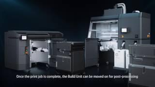HP 3D-Druck:  Wie funktioniert die neue Technologie?