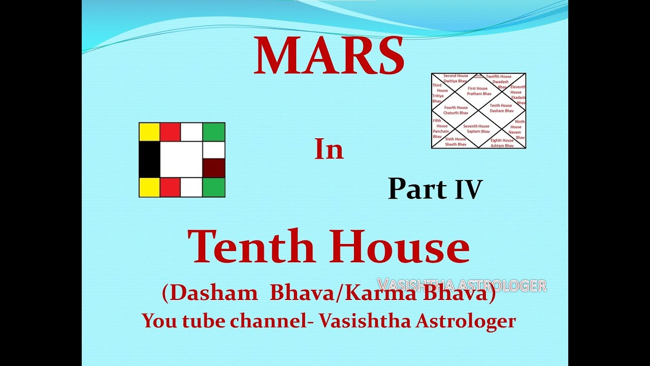 Youtube vedic astrology lessons free