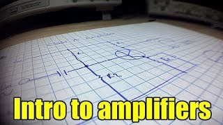 Introduction to Amplifiers: Class A