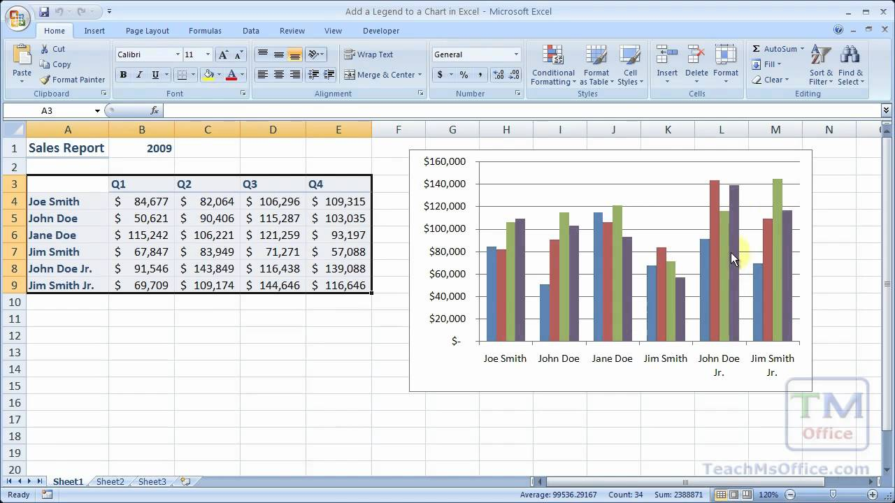 Add a legend to a chart in excel youtube add a legend to a chart in excel ccuart Choice Image