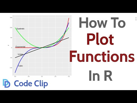How To Plot Functions In R