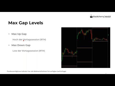 day-trading-strategien-mit-dem-ninjatrader-teil-3---david-bean's-fill-the-gap-strategie