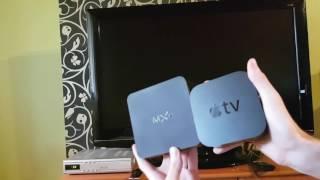 Tech2.hu - Mire is jó egy olcsó androidos TV Box