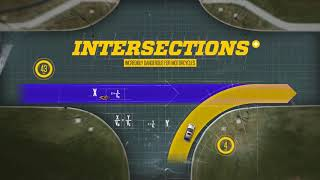Road Science - Intersections