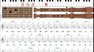 Zo speel je Tussen Keulen En Parijs op keyboard, blokfluit en gitaar