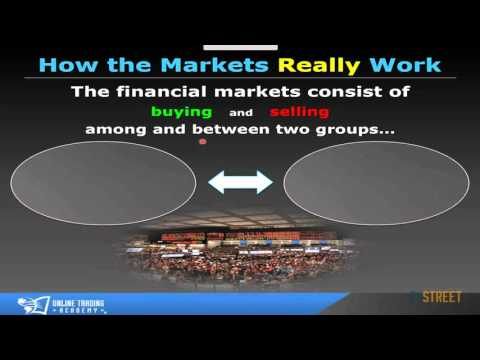 Sam Evans: Supply and Demand Vs Technical Analysis