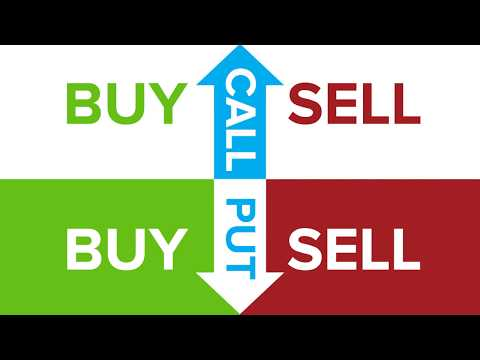 4 Options Trades: Buying and Selling Calls and Puts