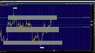 NADEX - How To Find Edges In Your Forex Trades