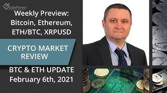 bitcoin market tendințe