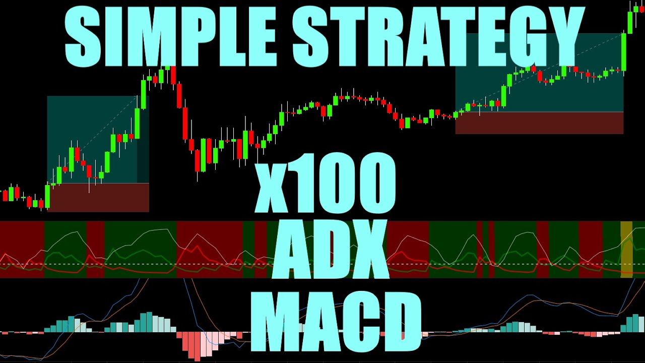 Simple MACD + ADX Trading Strategy Tested 100 Times - Full Results