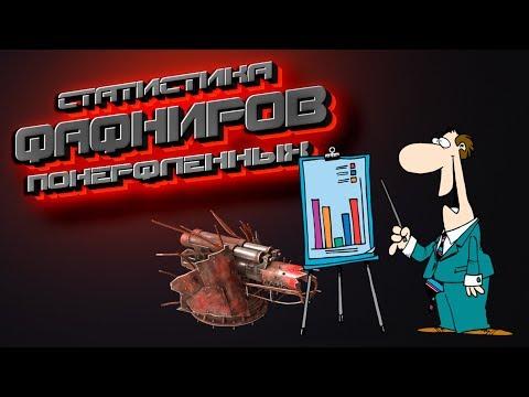 Статистика занерфленных ФАФНИРОВ ~Crossout~
