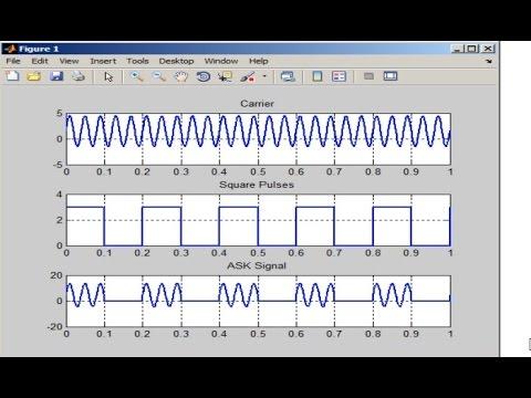 Amplitude Shift Keying ASK Modulation Code in MATLAB - Matlab Tutorial