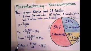 Kreisdiagramm erstellen - Prozentrechnung