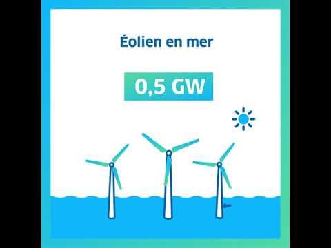 ENGIE - World Energy Actor