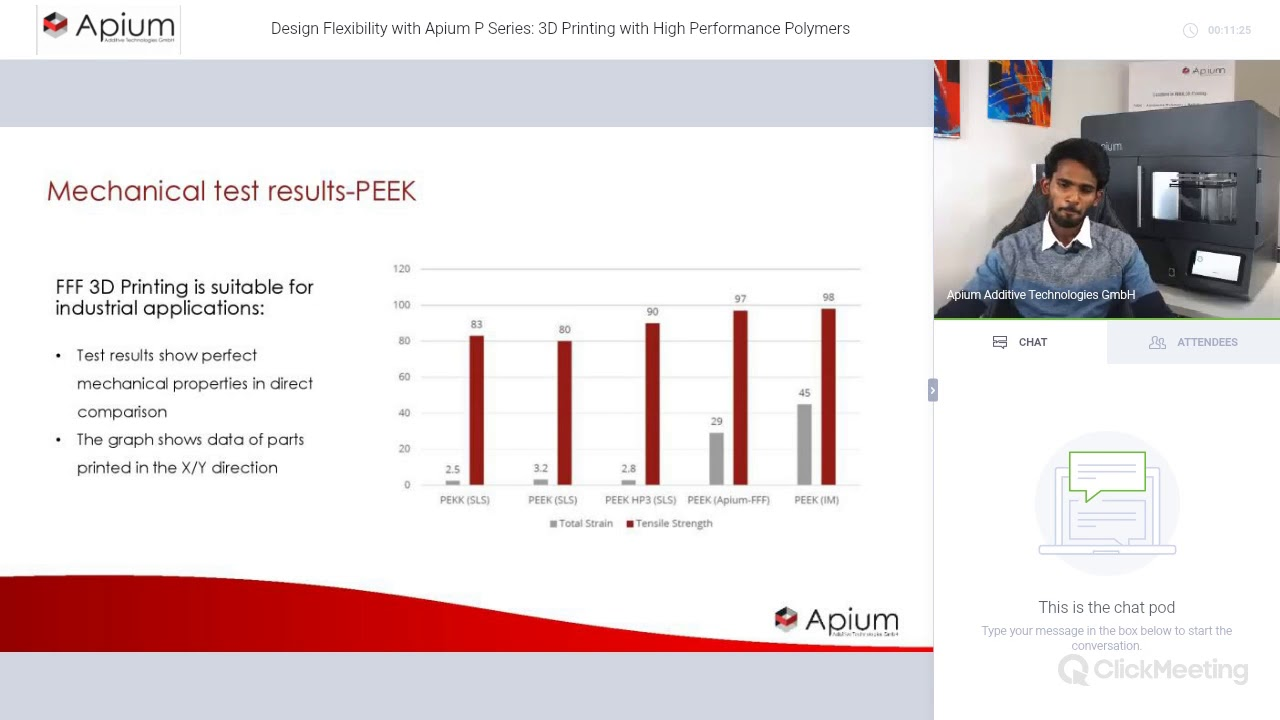 Design flexibility with Apium P Series 3D printers