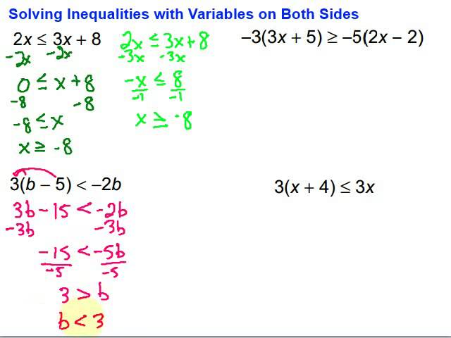 25 Solving Inequalities With Variables On Both Sides Lessons – Variables on Both Sides Worksheet