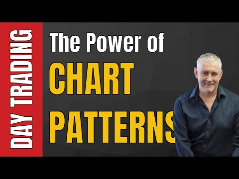 The Power Of Chart Patterns In Trading  Part One