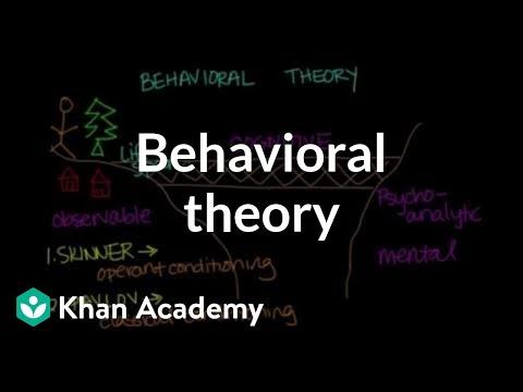 Behavioral theory | Behavior | MCAT | Khan Academy