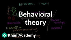 hqdefault - How Does Behaviorism Explain How An Individual May Develop Depression