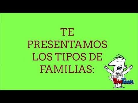 Tipos de familias para ni os youtube for Imagenes de roperos para dormitorios