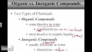 Inorganic & Organic Compounds