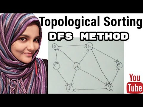 Topological Sorting using DFS method ,Easy explanation with an example