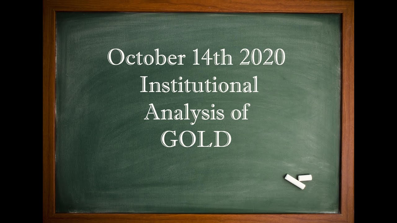 EXCLUSIVE Institutional Analysis for GOLD - October 14th 2020