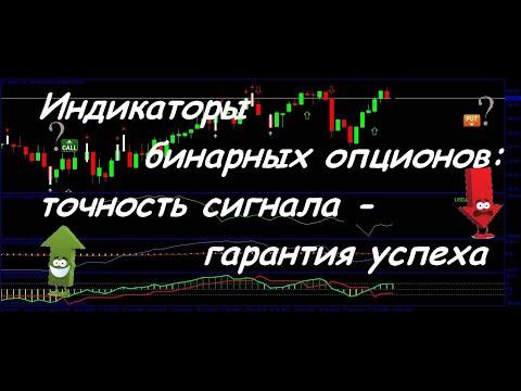 СМС Торговые сигналы для бинарных опционов