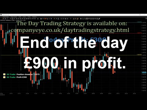 End Of The Day £900 In Profit. Live Forex Trading Session. Real Money, Real Trades.