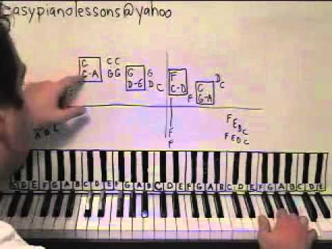 How To Play Last Date by Floyd Cramer On The Piano Shawn Cheek