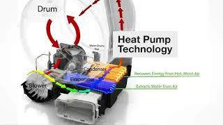 ANGLAIS: Sécheuse Whirlpool avec pompe à chaleur YWHD5090G