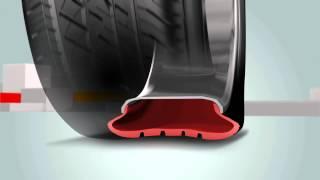 DriveGuard - Run-Flat Technology(, 2014-05-06T18:26:35.000Z)