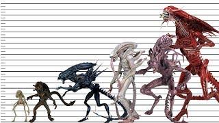 Top 10 Largest Xenomorphs