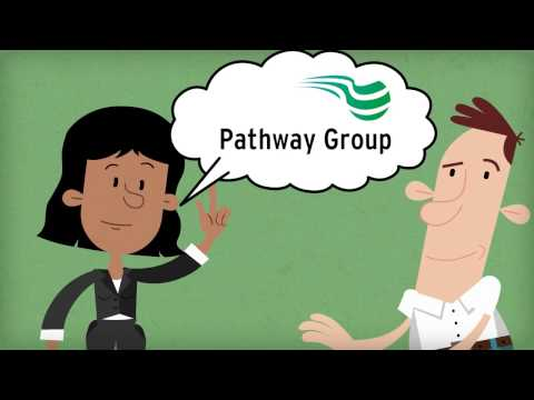 Be Like Fred and get your Free Training and Recruitment Solution from Pathway Group