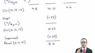 acca p2 ias 16 revaluation decrease