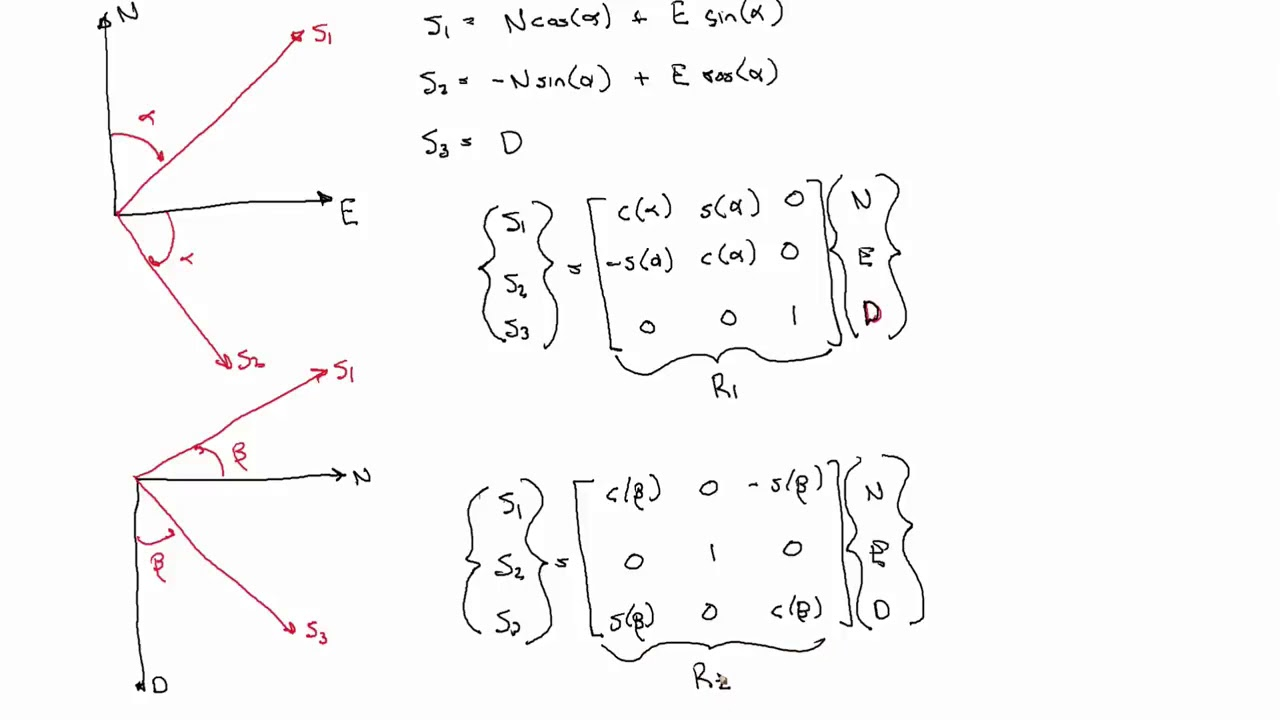 Derivation of Rotation Matrix to Geographical Frame