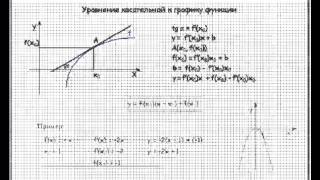 Уравнение касательной(shkol-nik.ru)
