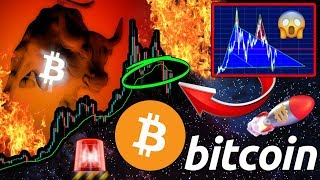 BITCOIN CRITICAL ZONE! $8k IMMINENT?! BitMEX in Trouble! Will USA BAN Crypto?!