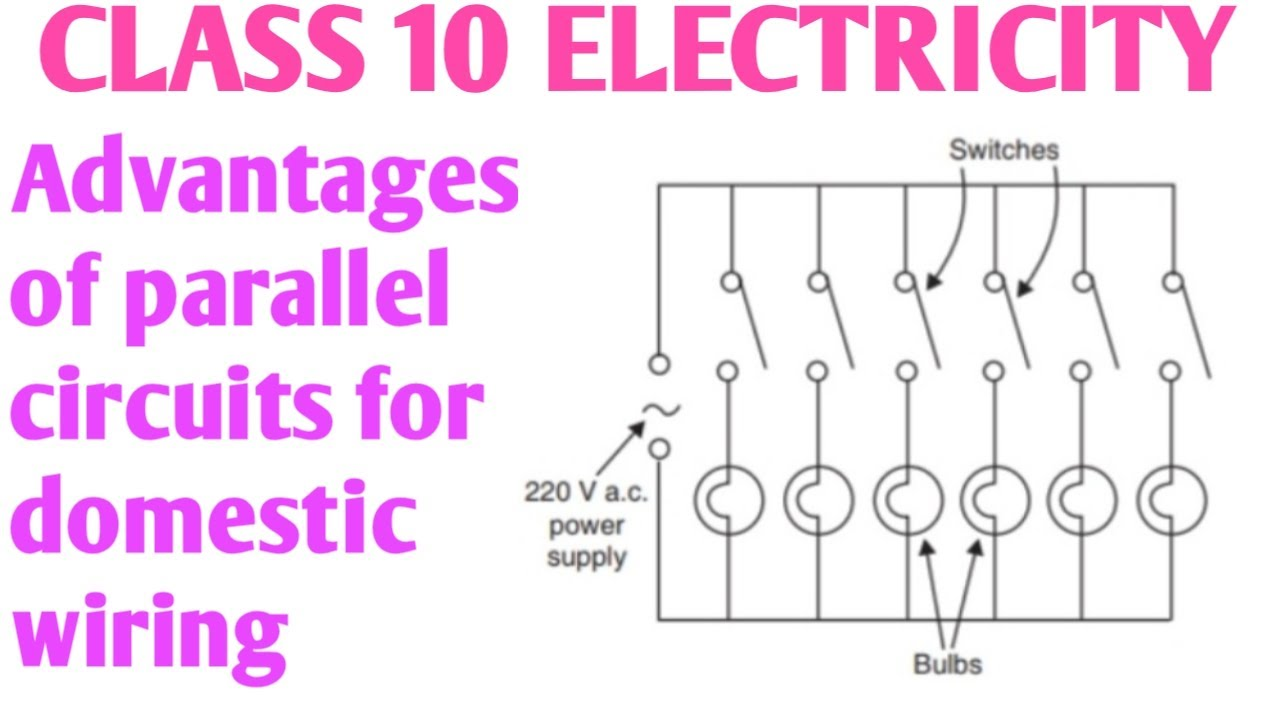 Advantages Of Parallel Circuits For Domestic Wiring Class 10 In Hindi Electricity Class 10 Physics Youtube